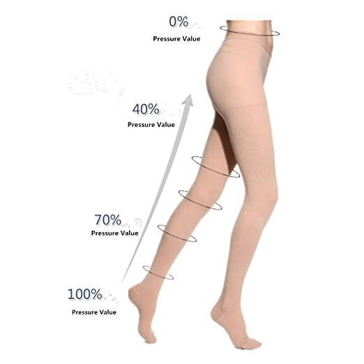 Compression Thigh High Open-toe Socks